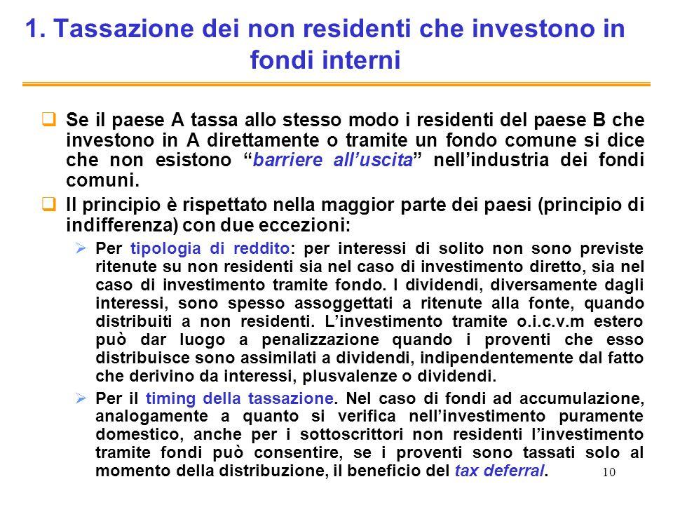 10 1. Tassazione dei non residenti che investono in fondi interni Se il paese A tassa allo stesso modo i residenti del paese B che investono in A dire
