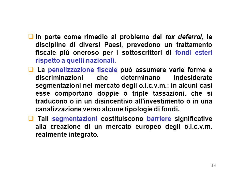 13 In parte come rimedio al problema del tax deferral, le discipline di diversi Paesi, prevedono un trattamento fiscale più oneroso per i sottoscritto
