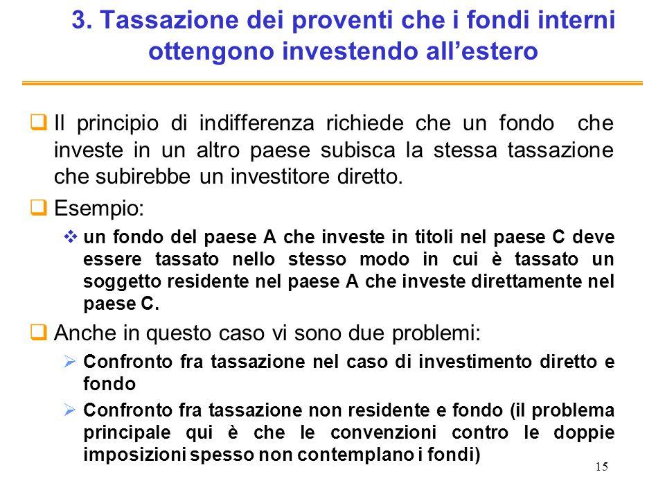 15 3. Tassazione dei proventi che i fondi interni ottengono investendo allestero Il principio di indifferenza richiede che un fondo che investe in un