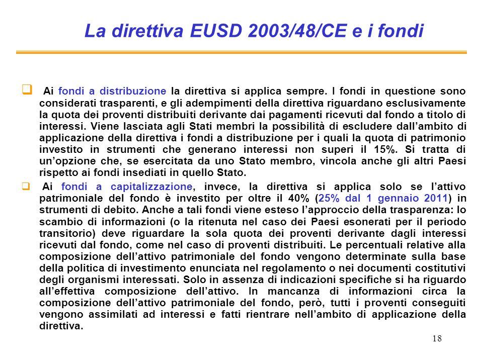 18 La direttiva EUSD 2003/48/CE e i fondi Ai fondi a distribuzione la direttiva si applica sempre. I fondi in questione sono considerati trasparenti,