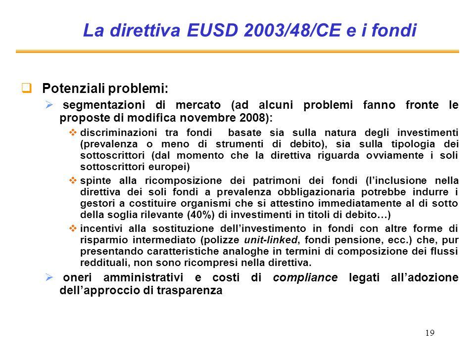 19 La direttiva EUSD 2003/48/CE e i fondi Potenziali problemi: segmentazioni di mercato (ad alcuni problemi fanno fronte le proposte di modifica novem