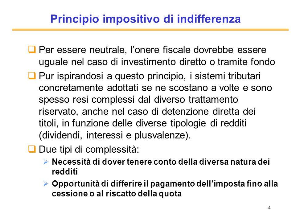 4 Principio impositivo di indifferenza Per essere neutrale, lonere fiscale dovrebbe essere uguale nel caso di investimento diretto o tramite fondo Pur