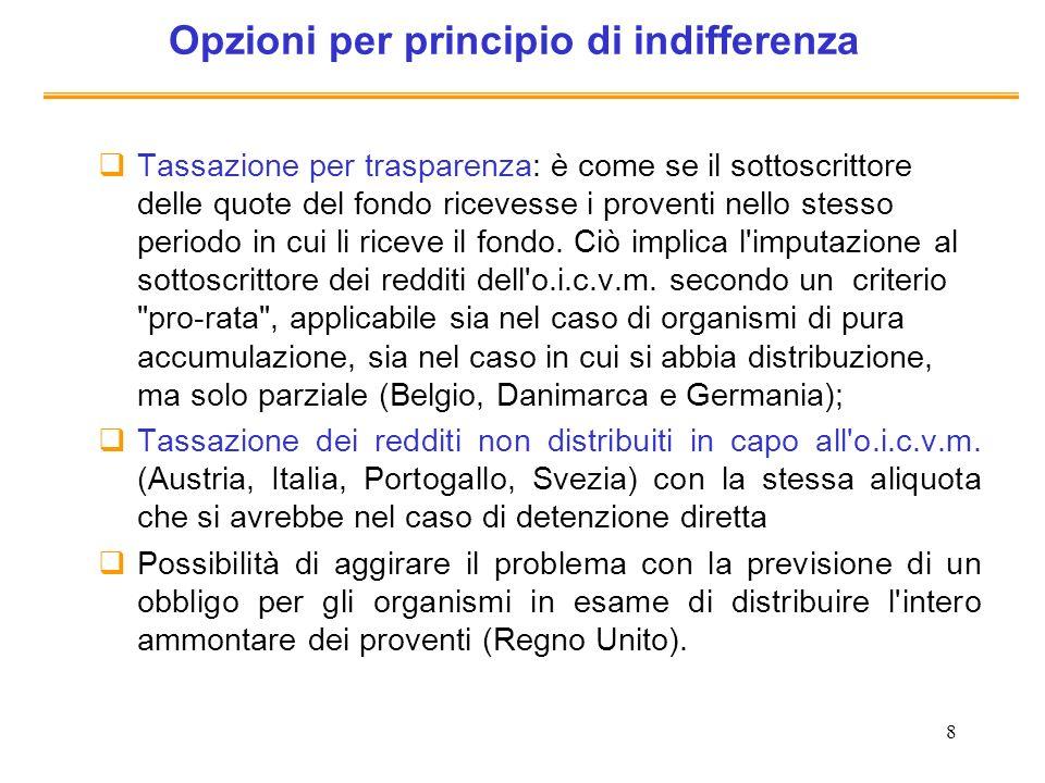 19 La direttiva EUSD 2003/48/CE e i fondi Potenziali problemi: segmentazioni di mercato (ad alcuni problemi fanno fronte le proposte di modifica novembre 2008): discriminazioni tra fondi basate sia sulla natura degli investimenti (prevalenza o meno di strumenti di debito), sia sulla tipologia dei sottoscrittori (dal momento che la direttiva riguarda ovviamente i soli sottoscrittori europei) spinte alla ricomposizione dei patrimoni dei fondi (linclusione nella direttiva dei soli fondi a prevalenza obbligazionaria potrebbe indurre i gestori a costituire organismi che si attestino immediatamente al di sotto della soglia rilevante (40%) di investimenti in titoli di debito…) incentivi alla sostituzione dellinvestimento in fondi con altre forme di risparmio intermediato (polizze unit-linked, fondi pensione, ecc.) che, pur presentando caratteristiche analoghe in termini di composizione dei flussi reddituali, non sono ricompresi nella direttiva.