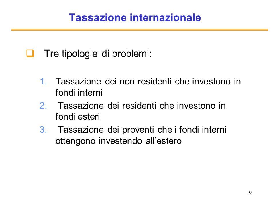 9 Tassazione internazionale Tre tipologie di problemi: 1.Tassazione dei non residenti che investono in fondi interni 2. Tassazione dei residenti che i