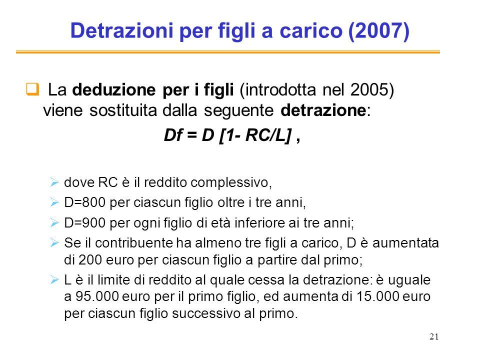 21 Detrazioni per figli a carico (2007) La deduzione per i figli (introdotta nel 2005) viene sostituita dalla seguente detrazione: Df = D [1- RC/L], d