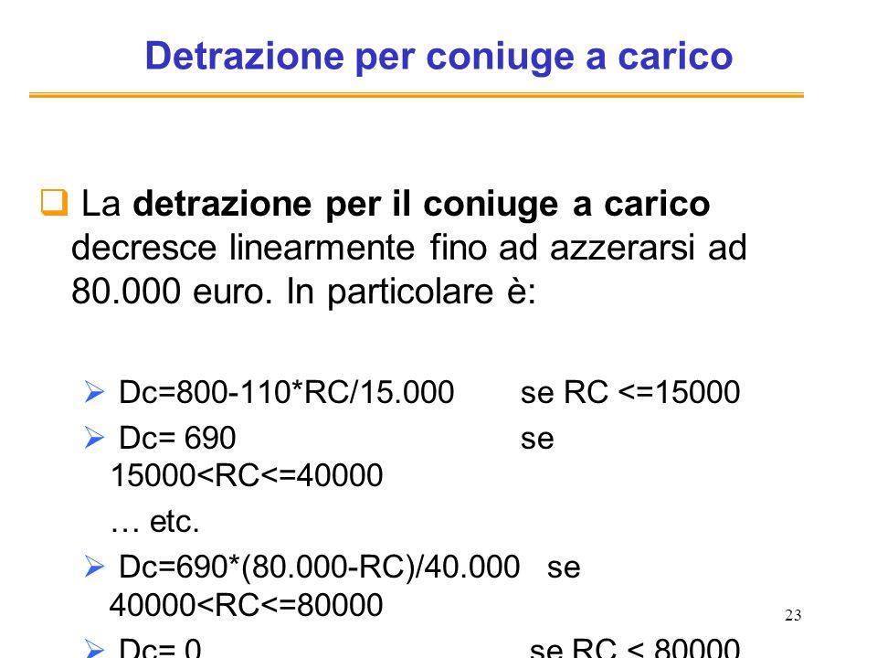 23 Detrazione per coniuge a carico La detrazione per il coniuge a carico decresce linearmente fino ad azzerarsi ad 80.000 euro. In particolare è: Dc=8