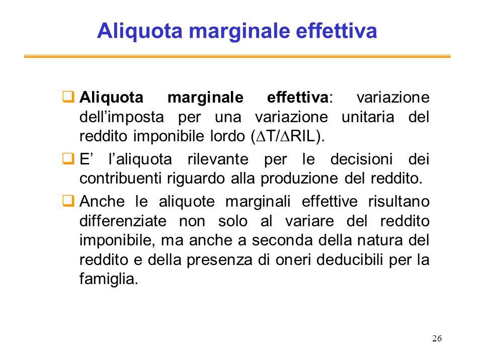 26 Aliquota marginale effettiva Aliquota marginale effettiva: variazione dellimposta per una variazione unitaria del reddito imponibile lordo ( T/ RIL