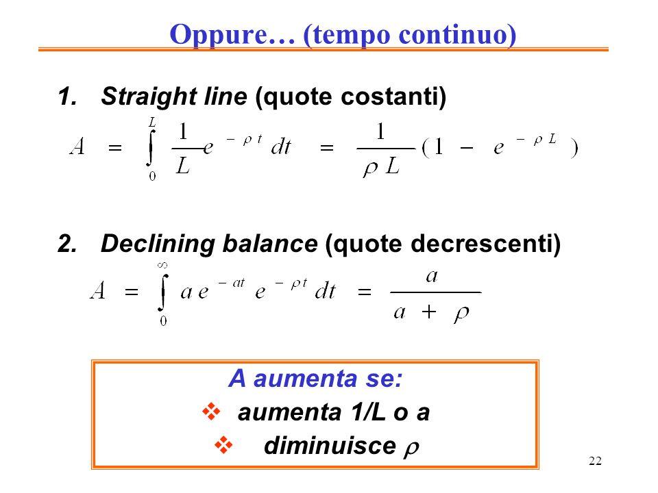 22 Oppure… (tempo continuo) 1.Straight line (quote costanti) 2.Declining balance (quote decrescenti) A aumenta se: aumenta 1/L o a diminuisce