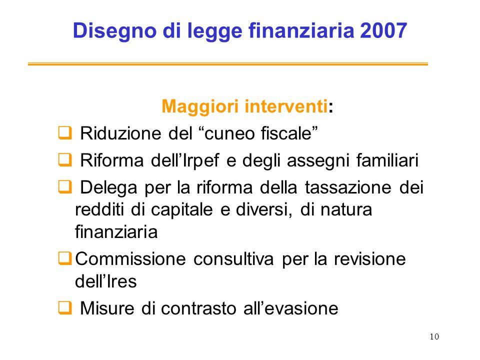 10 Disegno di legge finanziaria 2007 Maggiori interventi: Riduzione del cuneo fiscale Riforma dellIrpef e degli assegni familiari Delega per la riform