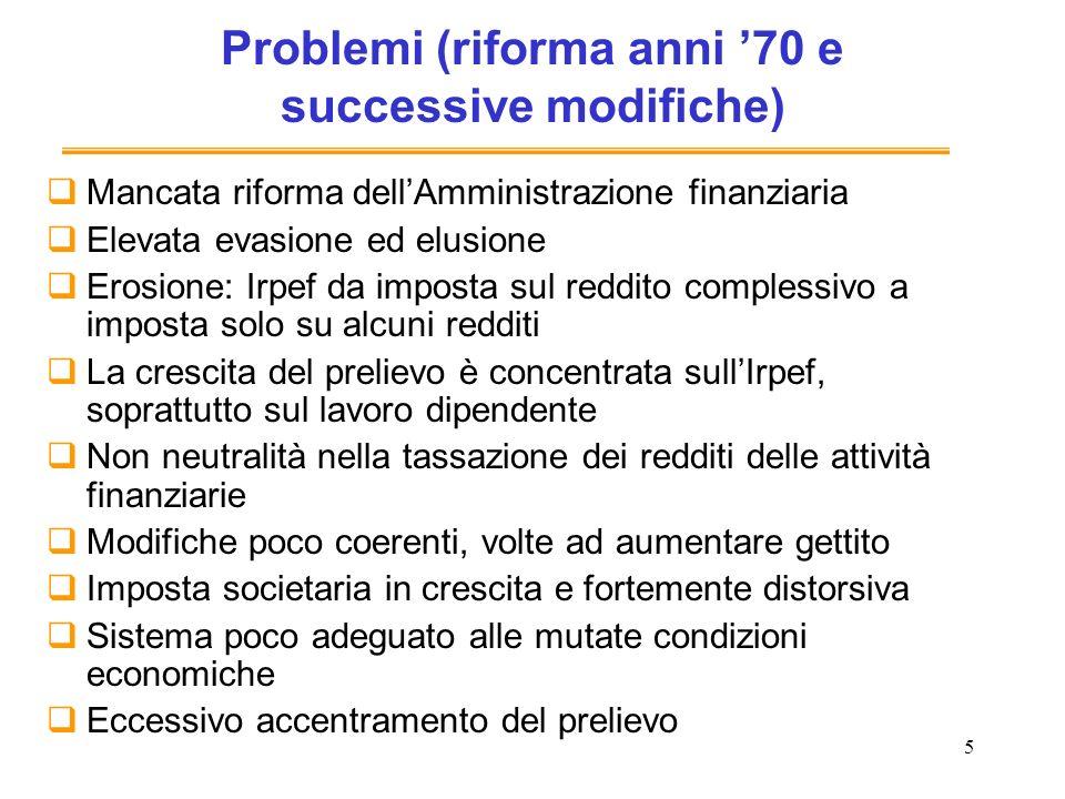 5 Problemi (riforma anni 70 e successive modifiche) Mancata riforma dellAmministrazione finanziaria Elevata evasione ed elusione Erosione: Irpef da im