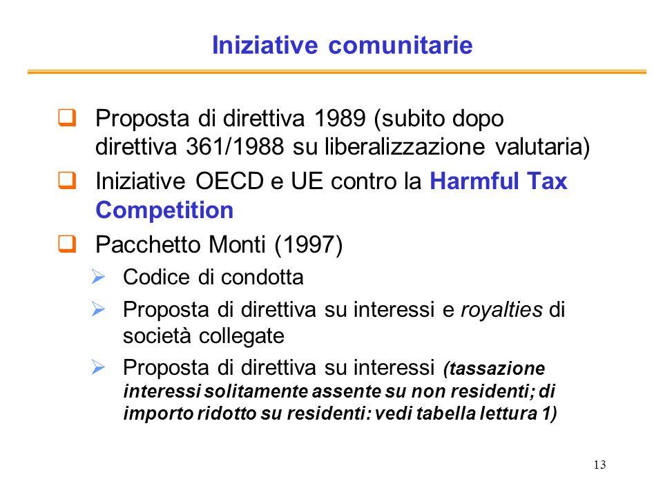 13 Iniziative comunitarie Proposta di direttiva 1989 (subito dopo direttiva 361/1988 su liberalizzazione valutaria) Iniziative OECD e UE contro la Har