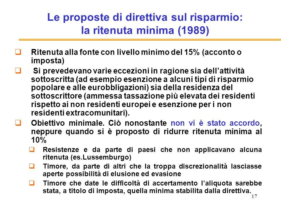 17 Le proposte di direttiva sul risparmio: la ritenuta minima (1989) Ritenuta alla fonte con livello minimo del 15% (acconto o imposta) Si prevedevano