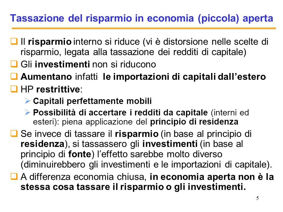 5 Tassazione del risparmio in economia (piccola) aperta Il risparmio interno si riduce (vi è distorsione nelle scelte di risparmio, legata alla tassaz