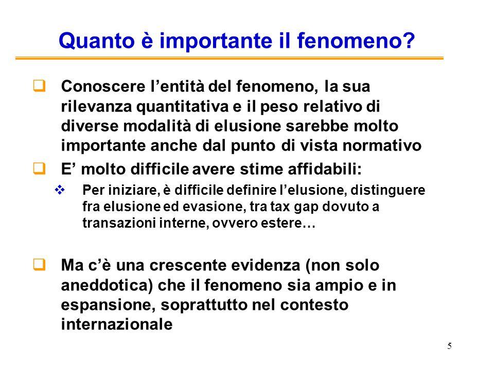 36 Outbound income Interessi : Esenzione per non residenti in Italia, ma che risiedono in Stati che consentono un adeguato scambio di informazioni (tioli emessi da grandi emittenti: stato, banche, società quotate..).