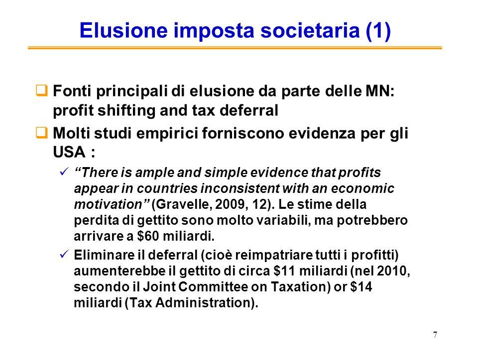 8 Elusione imposta societaria (2) Meta- analisi (De Moji, Ederveen, OREP, 2008): Stima dellelasticità della base imponibile societaria (quanto varia la base al variare dellaliquota) per cinque diverse scelte: forma legale, debito/azioni, spostamento profitti allestero (profit shifting), scala dellinvestimento, localizzazione dellinvestimento Le conclusioni suggeriscono che empirical studies on profit shifting yield the largest tax-base elasticities.… Intra-EU profit shifting by EU MN (Huizinga, Laeven, Cepr Wp, 2007): …substantial redistribution of national corporate tax revenues.