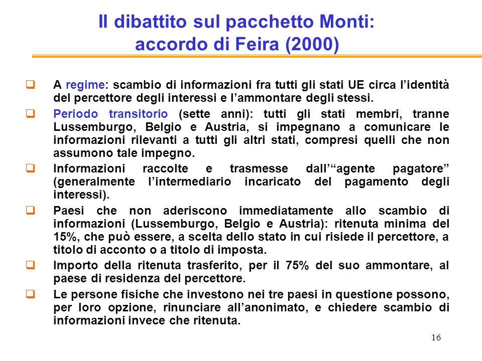 16 Il dibattito sul pacchetto Monti: accordo di Feira (2000) A regime: scambio di informazioni fra tutti gli stati UE circa lidentità del percettore degli interessi e lammontare degli stessi.