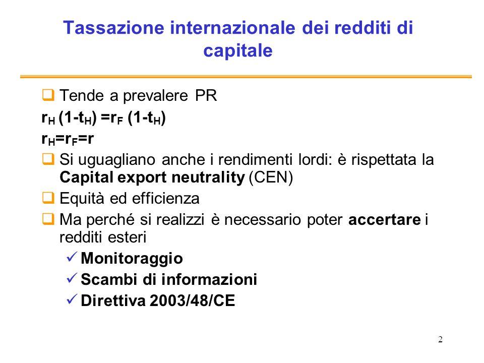 2 Tassazione internazionale dei redditi di capitale Tende a prevalere PR r H (1-t H ) =r F (1-t H ) r H =r F =r Si uguagliano anche i rendimenti lordi: è rispettata la Capital export neutrality (CEN) Equità ed efficienza Ma perché si realizzi è necessario poter accertare i redditi esteri Monitoraggio Scambi di informazioni Direttiva 2003/48/CE