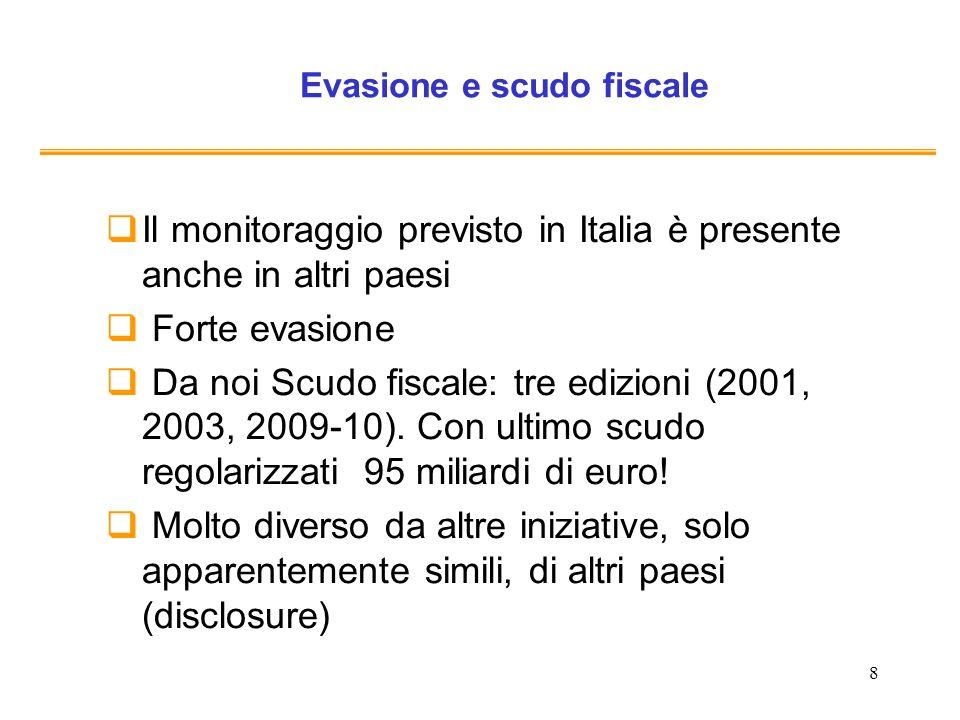 29 Direttiva 2003/48/CE Redditi a cui si applica la direttiva (art.