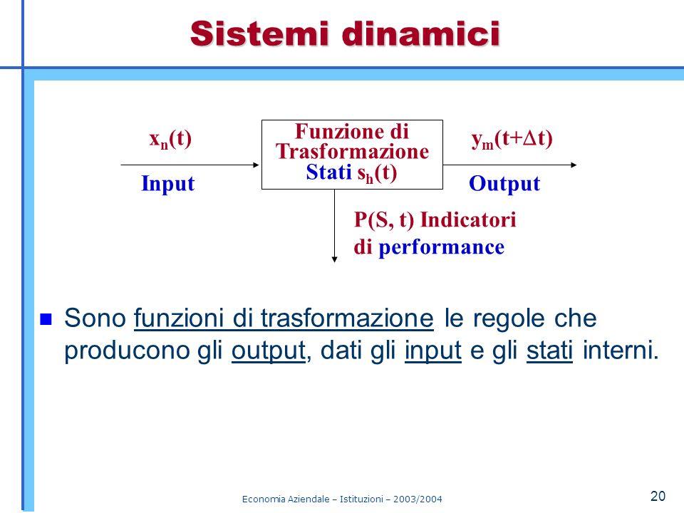 Economia Aziendale – Istituzioni – 2003/2004 21 Supponiamo che dati input x(t) siano trasformati in y(t+ t) al termine di ogni ciclo t T (se t=T, allora il sistema è monociclico).