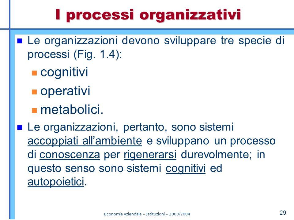 Economia Aziendale – Istituzioni – 2003/2004 30 Fig. 1.6 Il modello generale di organizzazione