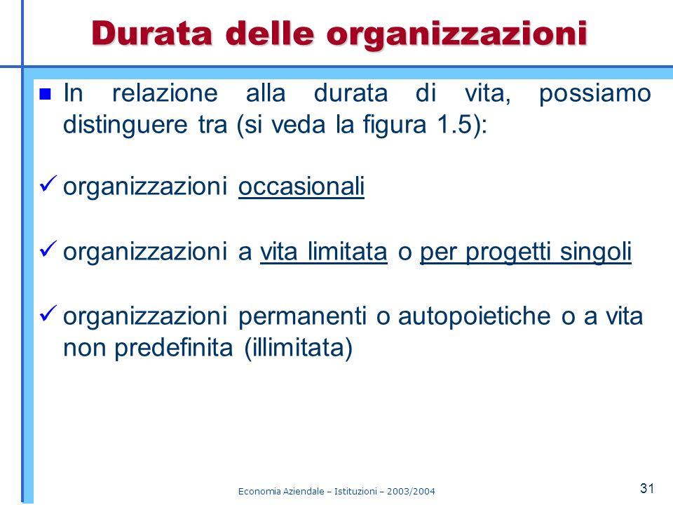 Economia Aziendale – Istituzioni – 2003/2004 32 Fine del capitolo 1 Queste diapositive sono disponibili alla pagina: www.ea2000.it/mellaFine