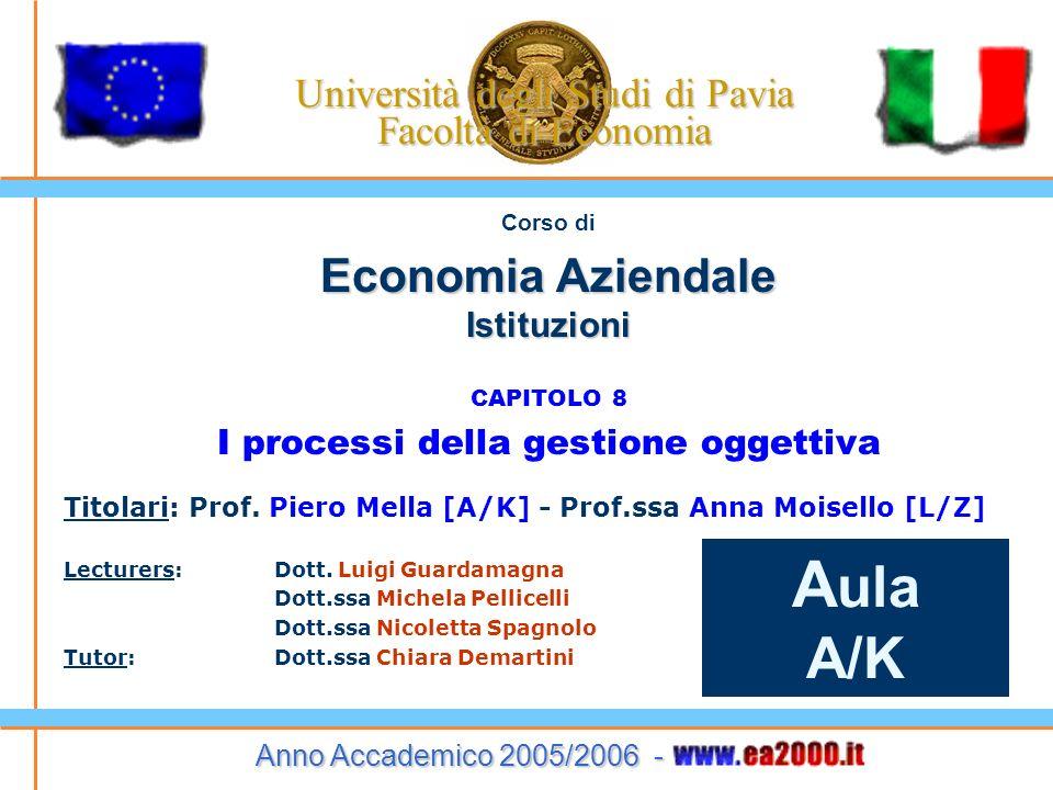 Corso di Economia Aziendale Istituzioni CAPITOLO 8 I processi della gestione oggettiva Titolari: Prof. Piero Mella [A/K] - Prof.ssa Anna Moisello [L/Z