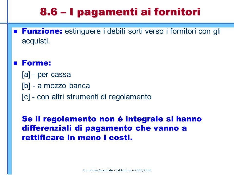 Economia Aziendale – Istituzioni – 2005/2006 8.6 – I pagamenti ai fornitori Funzione: estinguere i debiti sorti verso i fornitori con gli acquisti. Fo
