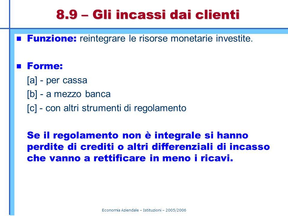 Economia Aziendale – Istituzioni – 2005/2006 8.9 – Gli incassi dai clienti Funzione: reintegrare le risorse monetarie investite. Forme: [a] - per cass