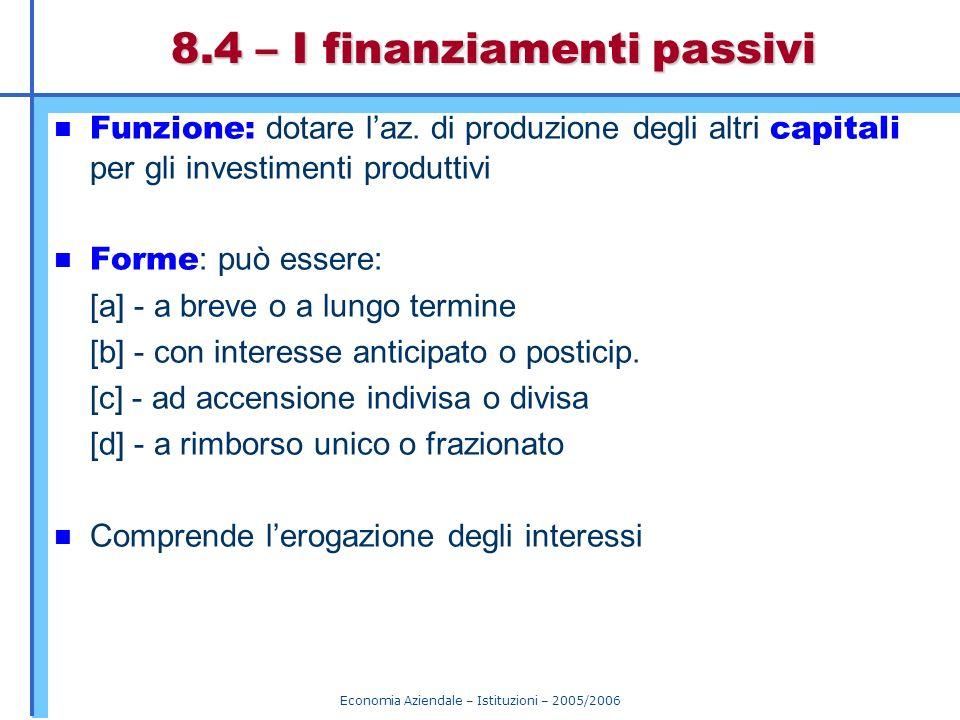 Economia Aziendale – Istituzioni – 2005/2006 8.4 – I finanziamenti passivi Funzione: dotare laz. di produzione degli altri capitali per gli investimen