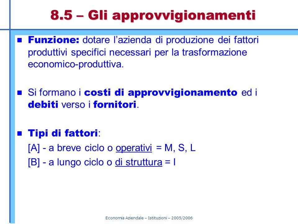 Economia Aziendale – Istituzioni – 2005/2006 8.5 – Gli approvvigionamenti Funzione: dotare lazienda di produzione dei fattori produttivi specifici nec