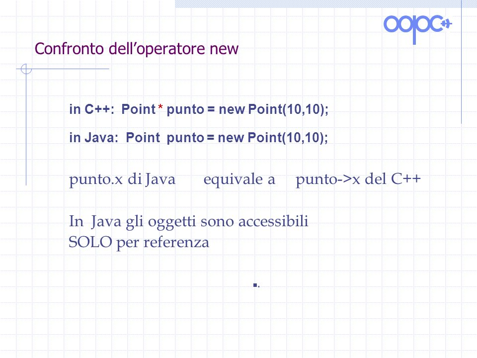 Confronto delloperatore new in C++: Point * punto = new Point(10,10); in Java: Point punto = new Point(10,10); punto.x di Java equivale a punto->x del C++ In Java gli oggetti sono accessibili SOLO per referenza.