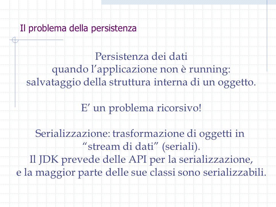 Il problema della persistenza Persistenza dei dati quando lapplicazione non è running: salvataggio della struttura interna di un oggetto. E un problem