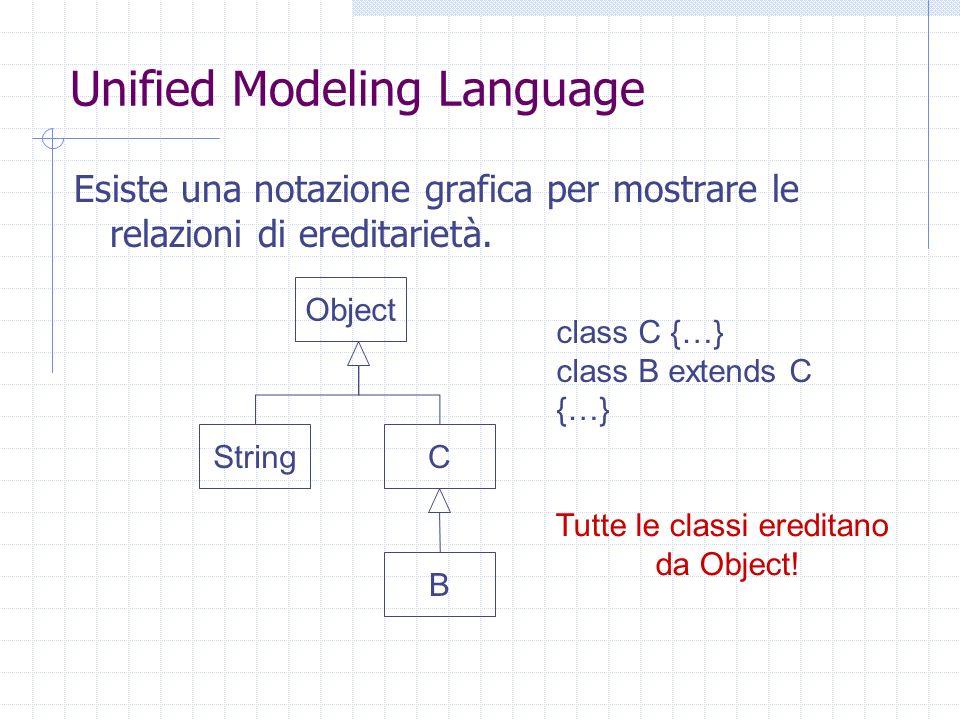 UML – Class Diagram rappresenta le classi e gli oggetti che compongono il sistema, ed i relativi attributi ed operazioni specifica, mediante le associazioni, i vincoli che legano tra loro le classi può essere definito in fasi diverse (analisi, disegno di dettaglio)