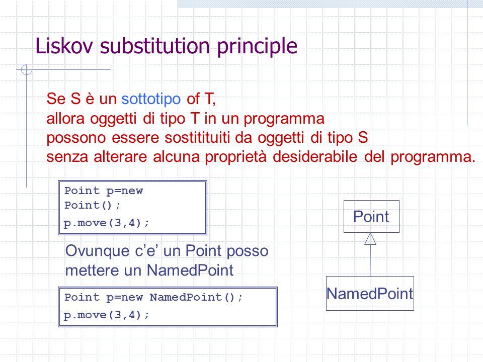 Liskov substitution principle Se S è un sottotipo of T, allora oggetti di tipo T in un programma possono essere sostitituiti da oggetti di tipo S senza alterare alcuna proprietà desiderabile del programma.