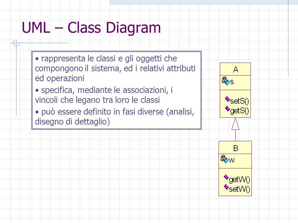 UML: Ereditarietà – is class A { int s; public void setS(int) {…}; public int getS() {…}; } class B extends A { int w; public void setW(int) {…}; public int getW() {…}; }