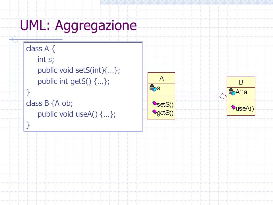 5 Aggregation - Composition Use aggregation (has-a) when the lifecycle of the partecipating elements is different (one can exist without the other).