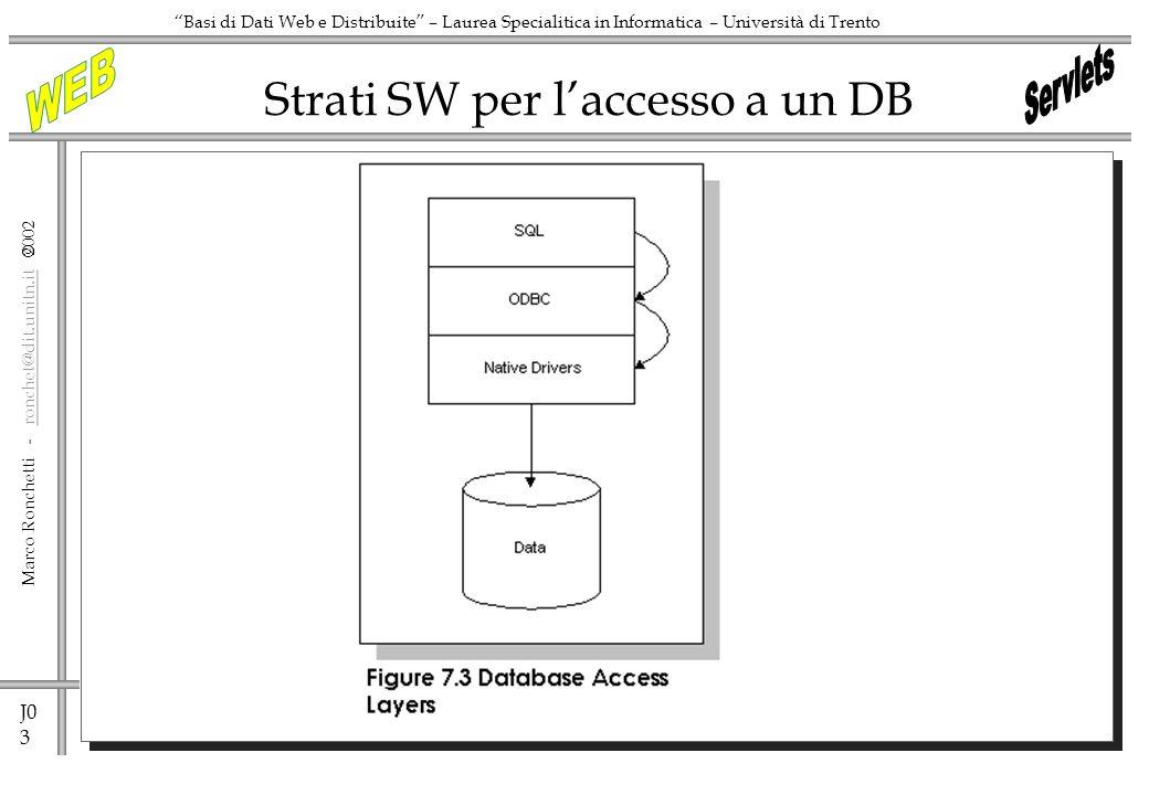 J0 14 Marco Ronchetti - ronchet@dit.unitn.it ronchet@dit.unitn.it Basi di Dati Web e Distribuite – Laurea Specialitica in Informatica – Università di Trento Relazioni tra le classi di java.sql Applicazione Prepared Statement Callable Statement Connection getConnection() creates createStatement() executeQuery() Result Set creates getString() Result Set Metadata DB MetaData loads Driver Manager Driver creates Statement creates