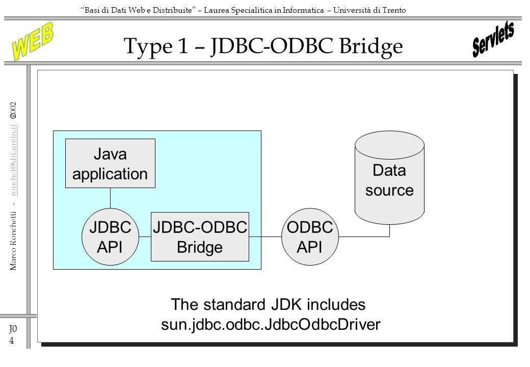 J0 5 Marco Ronchetti - ronchet@dit.unitn.it ronchet@dit.unitn.it Basi di Dati Web e Distribuite – Laurea Specialitica in Informatica – Università di Trento Type 2 – Part Java, Part Native Java application JDBC API JDBC Driver Data source Vendor API
