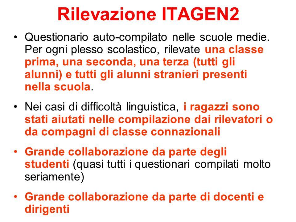 Rilevazione ITAGEN2 Questionario auto-compilato nelle scuole medie.