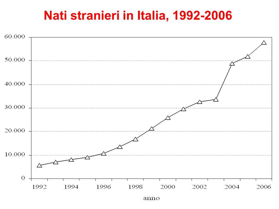 Nati stranieri in Italia, 1992-2006