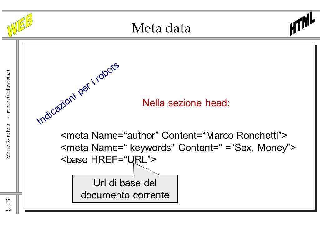J0 15 Marco Ronchetti - ronchet@altavista.it Meta data Nella sezione head: Indicazioni per i robots Url di base del documento corrente