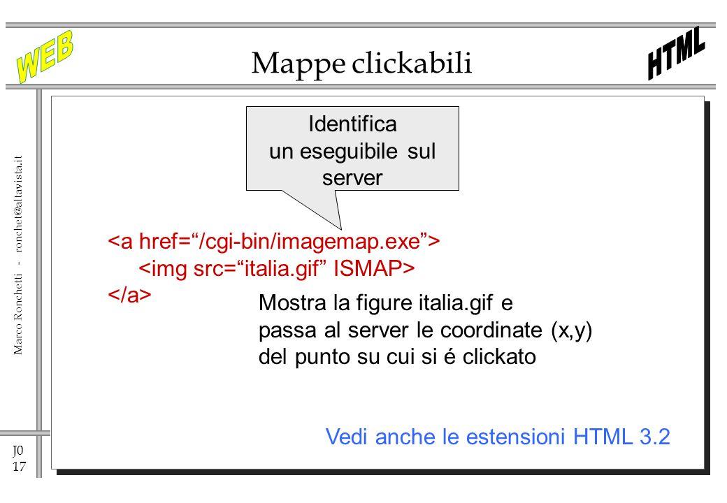 J0 17 Marco Ronchetti - ronchet@altavista.it Mappe clickabili Identifica un eseguibile sul server Vedi anche le estensioni HTML 3.2 Mostra la figure i