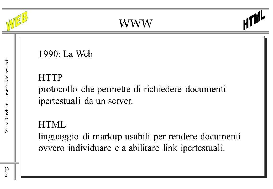 J0 3 Marco Ronchetti - ronchet@altavista.it HTML 2.0 Linguaggio basato su elementi di descrizione di caratteristiche (tag) e testo: la caratteristica viene applicata a tutto il testo compreso tra tag aperta e tag chiusa testo