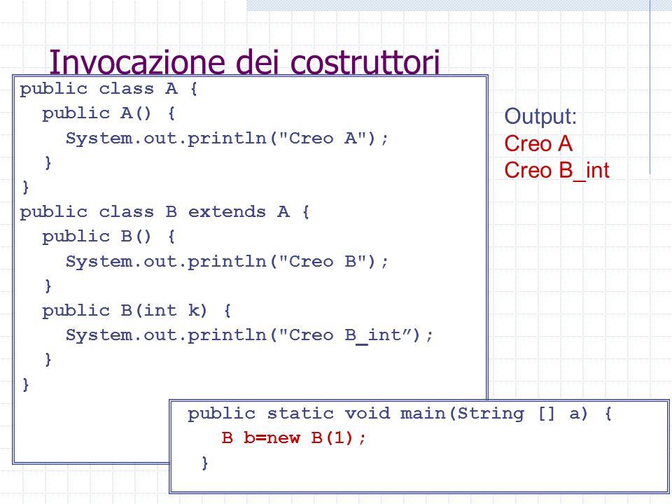 Invocazione dei costruttori public class A { public A() { System.out.println( Creo A ); } public class B extends A { public B() { System.out.println( Creo B ); } public B(int k) { System.out.println( Creo B_int); } Output: Creo A Creo B_int public static void main(String [] a) { B b=new B(1); }