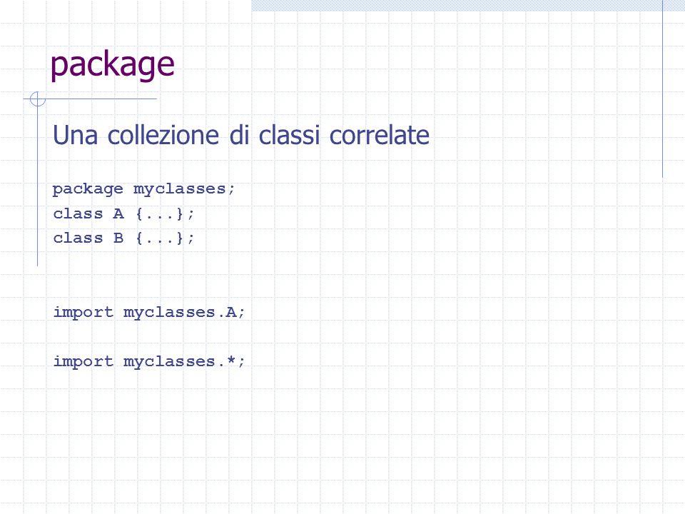 Annidamento di package package myclasses; class A {...}; package myclasses; class B {...}; package myclasses.veryUsefulClasses; class C {...}; import myclasses.*; // NON importa C.