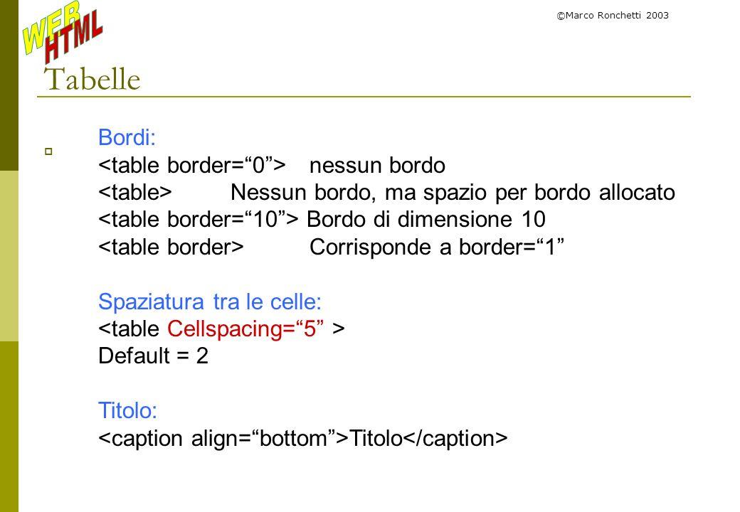 ©Marco Ronchetti 2003 Tabelle Bordi: nessun bordo Nessun bordo, ma spazio per bordo allocato Bordo di dimensione 10 Corrisponde a border=1 Spaziatura