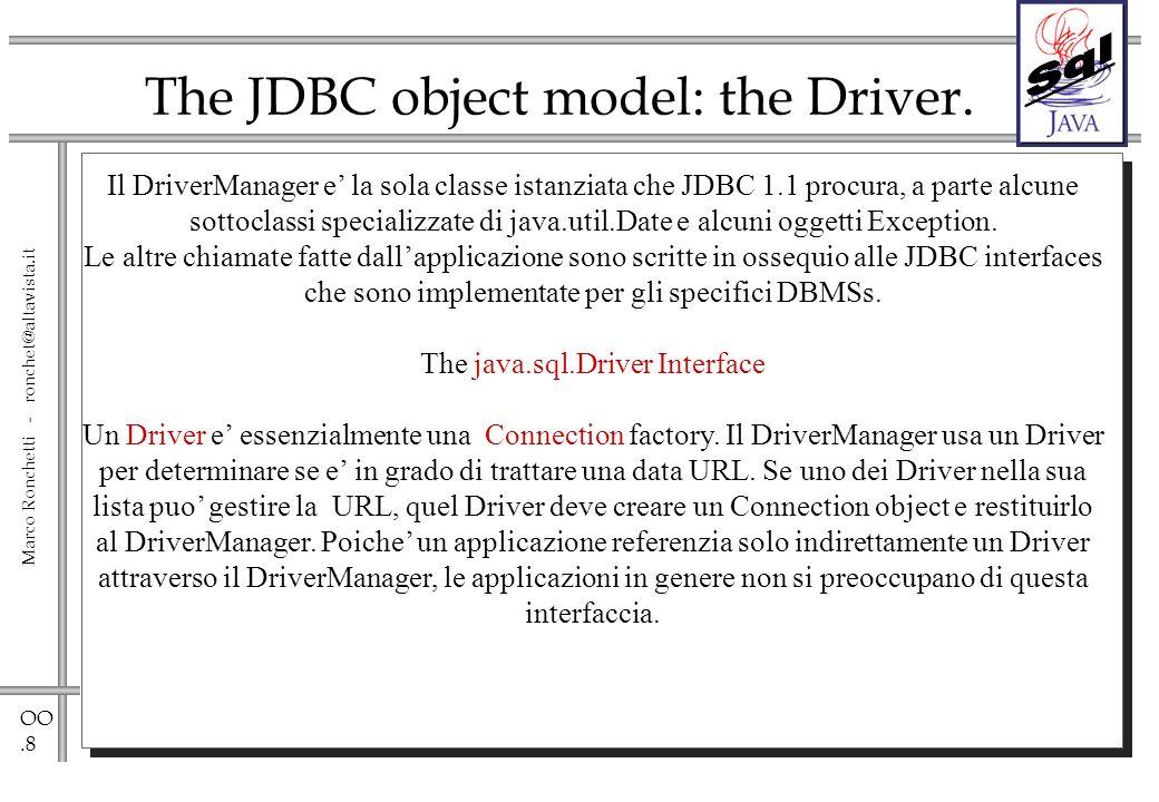 OO.9 Marco Ronchetti - ronchet@altavista.it The JDBC Object Model: Statement.
