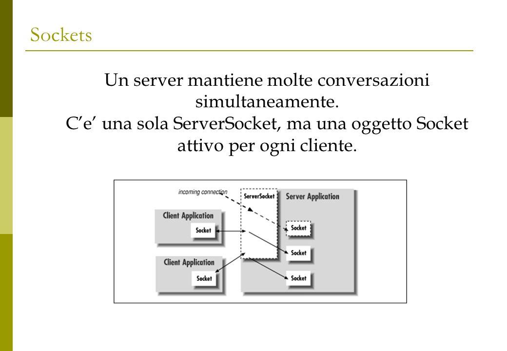 Sockets Un server mantiene molte conversazioni simultaneamente. Ce una sola ServerSocket, ma una oggetto Socket attivo per ogni cliente.