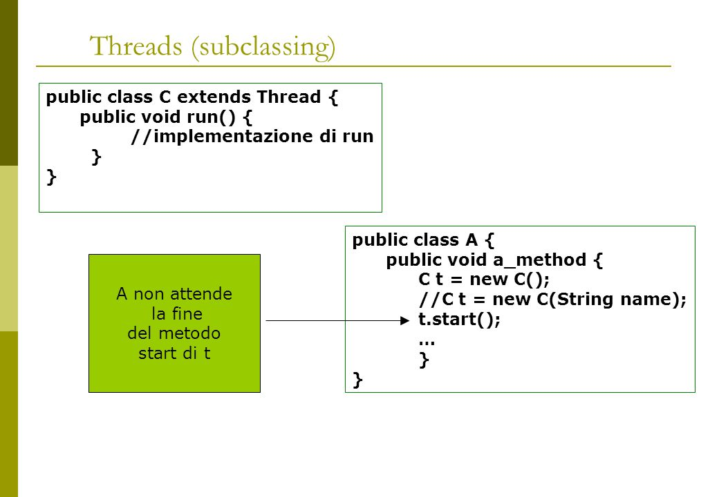 Threads (subclassing) public class A { public void a_method { C t = new C(); //C t = new C(String name); t.start(); … } public class C extends Thread