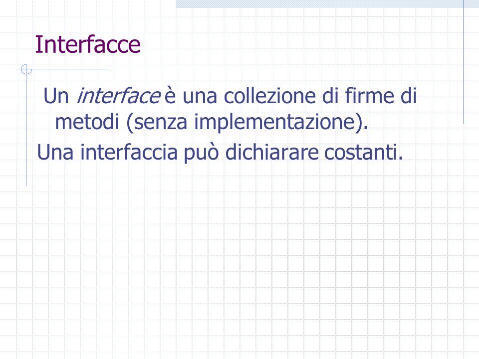 Un interface è una collezione di firme di metodi (senza implementazione). Una interfaccia può dichiarare costanti.